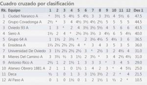 clasificaciónliga