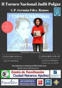 carte II Judit Polgar